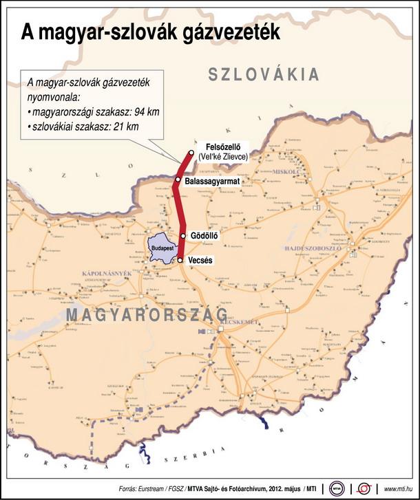 magyar-szlovák gázvezeték 02